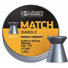 Śrut JSB 4,50mm Yellow Match Diabolo Middle Weight 500szt.